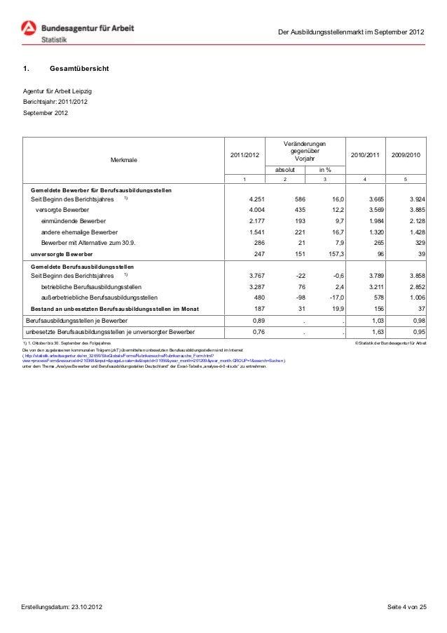 Der Ausbildungsstellenmarkt im September 20121.            GesamtübersichtAgentur für Arbeit LeipzigBerichtsjahr: 2011/201...