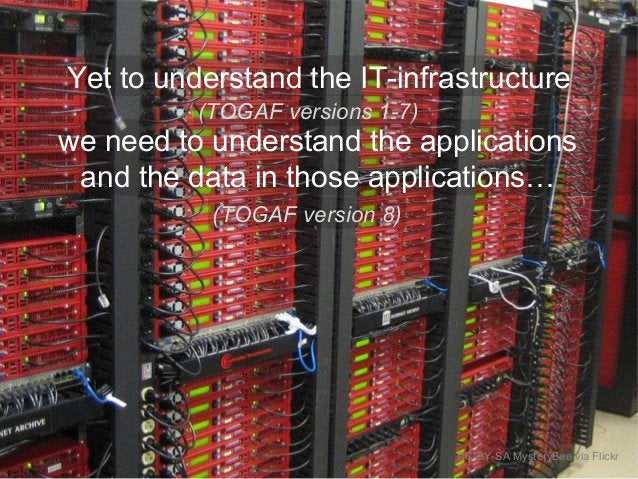 CC-BY-SA MysteryBee via Flickr Yet to understand the IT-infrastructure (TOGAF versions 1-7) we need to understand the appl...