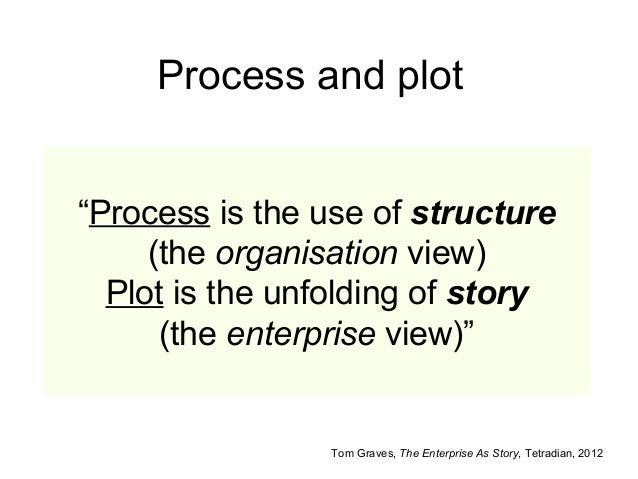 """""""Process is the use of structure (the organisation view) Plot is the unfolding of story (the enterprise view)"""" Tom Graves,..."""