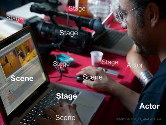 Stage CC-BY-SA xdxd_vs_xdxd via Flickr Scene Actor ActorStage Stage Stage Stage Stage Scene Scene