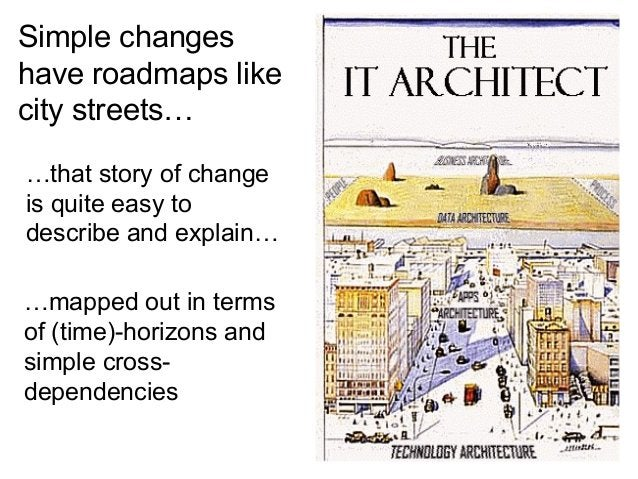 Simple changes have roadmaps like city streets… …that story of change is quite easy to describe and explain… …mapped out i...