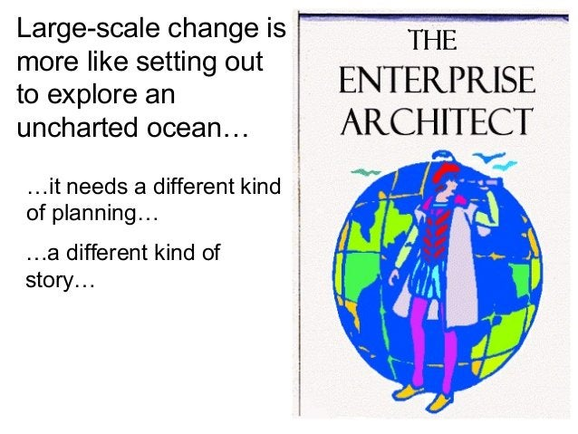 Large-scale change is more like setting out to explore an uncharted ocean… …it needs a different kind of planning… …a diff...