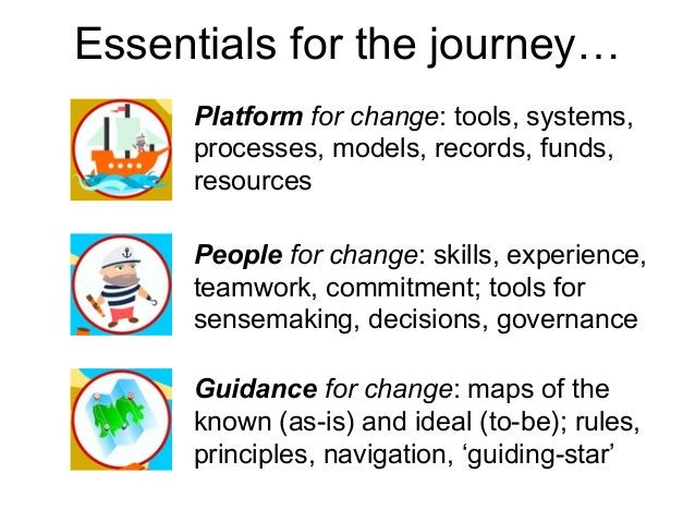 Essentials for the journey… Platform for change: tools, systems, processes, models, records, funds, resources People for c...