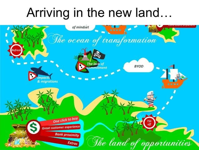 Arriving in the new land…