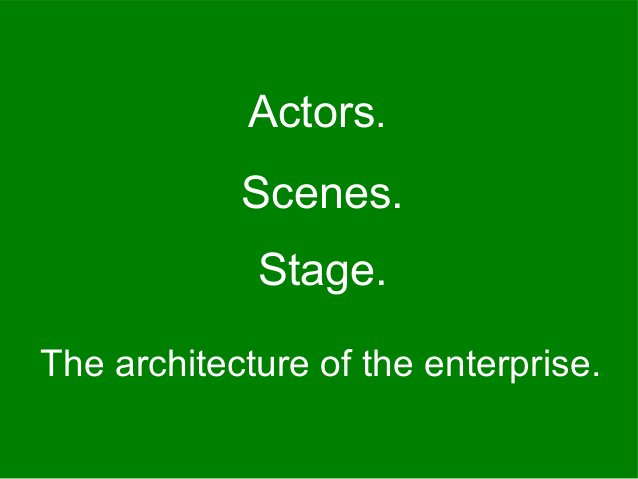 Stage. Actors. The architecture of the enterprise. Scenes.