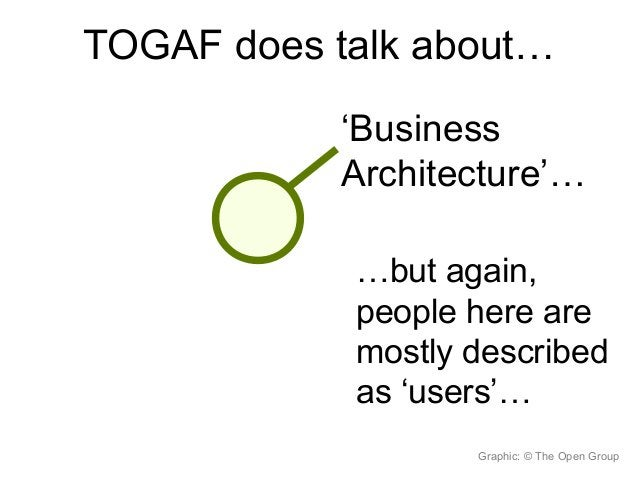 TOGAF does talk about… Graphic: © The Open Group …but again, people here are mostly described as 'users'… 'Business Archit...