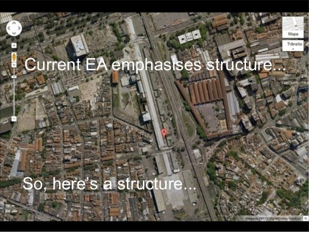 Current EA emphasises structure... So, here's a structure...
