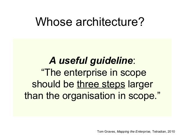 """A useful guideline: """"The enterprise in scope should be three steps larger than the organisation in scope."""" Tom Graves, Map..."""