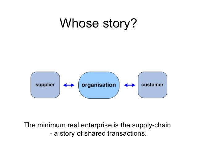 Whose story? The minimum real enterprise is the supply-chain - a story of shared transactions.