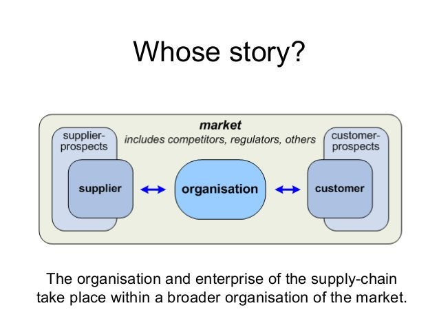 Whose story? The organisation and enterprise of the supply-chain take place within a broader organisation of the market.