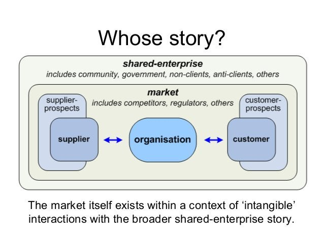 Whose story? The market itself exists within a context of 'intangible' interactions with the broader shared-enterprise sto...