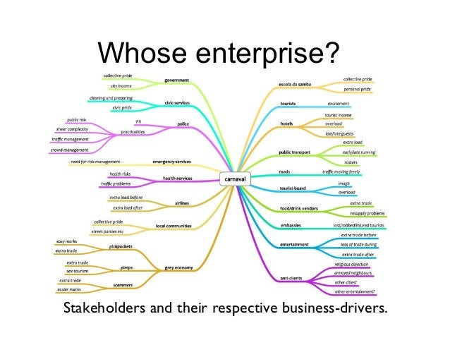 Whose enterprise? Stakeholders and their respective business-drivers.