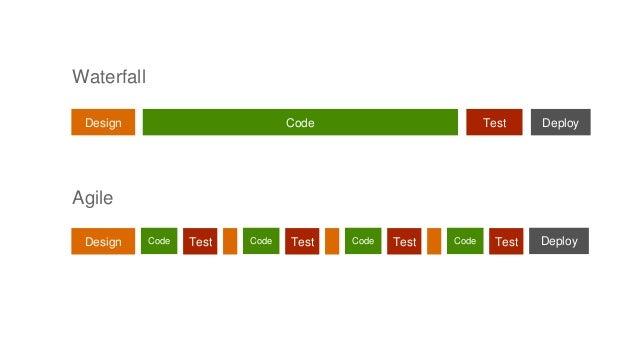 #2 Des logiciels opérationnels plus qu'une documentation exhaustive