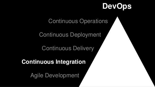Agile Development Continuous Integration Continuous Delivery Continuous Deployment Continuous Operations DevOps