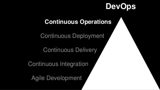 DevOps Agile Development Continuous Integration Continuous Delivery Continuous Deployment Continuous Operations