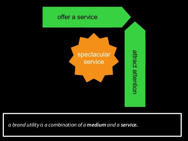 offer a service  attract attention  spectacular service  a brand utility is a combination of a medium and a service.