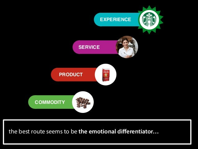EXPERIENCE  SERVICE  PRODUCT  COMMODITY  the best route seems to be the emotional differentiator…