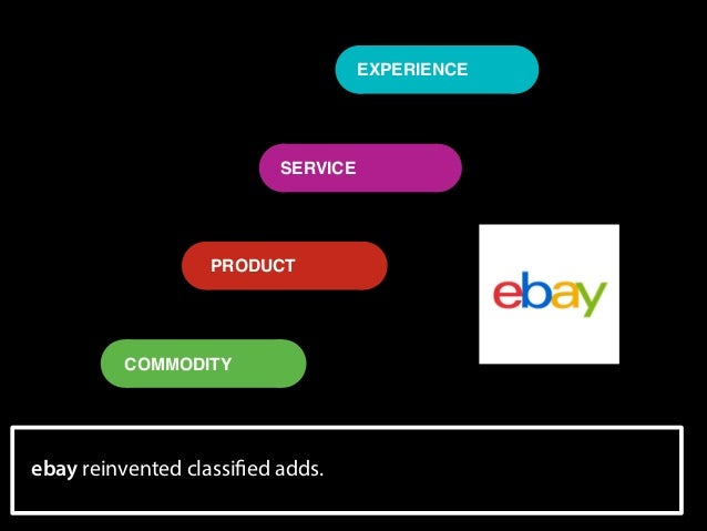 EXPERIENCE  SERVICE  PRODUCT  COMMODITY  ebay reinvented classified adds.