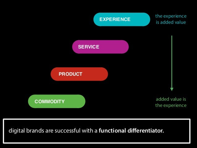 EXPERIENCE  the experience is added value  SERVICE  PRODUCT  COMMODITY  added value is the experience  digital brands ar...
