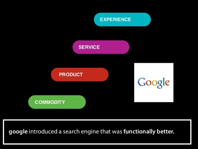 EXPERIENCE  SERVICE  PRODUCT  COMMODITY  google introduced a search engine that was functionally better.