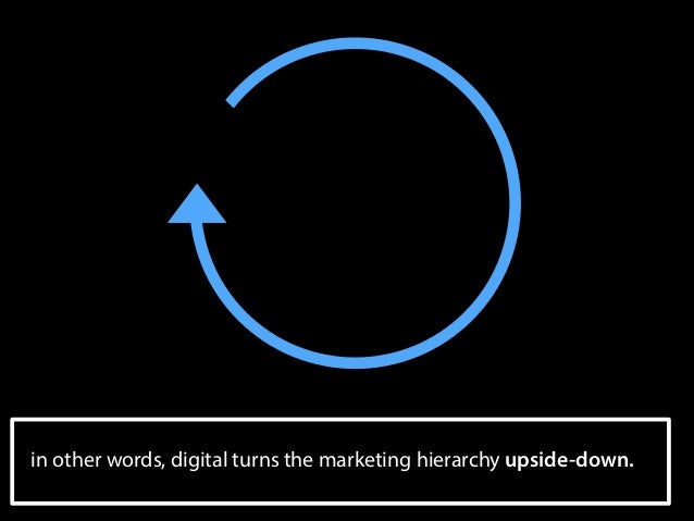 in other words, digital turns the marketing hierarchy upside-down.