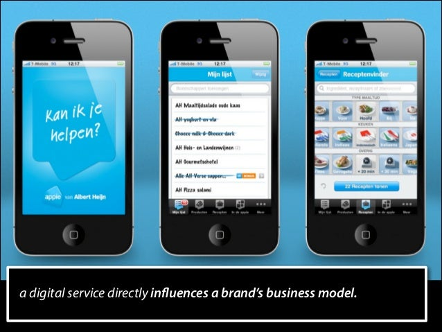 a digital service directly influences a brand's business model.