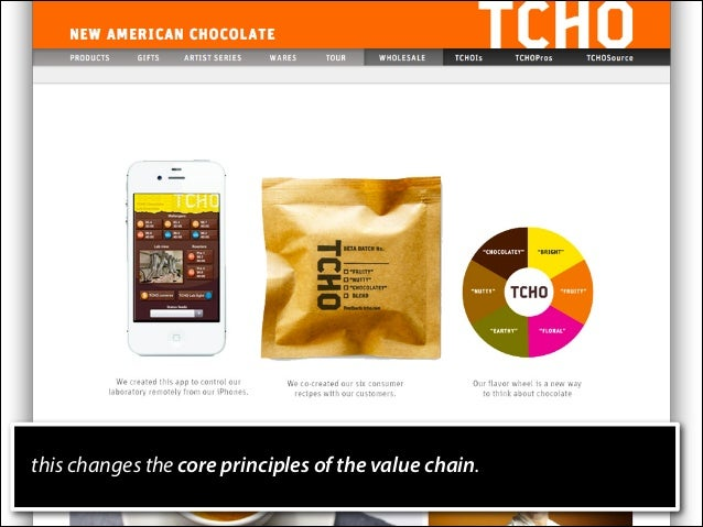 this changes the core principles of the value chain.