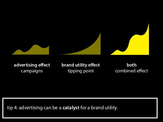 advertising effect