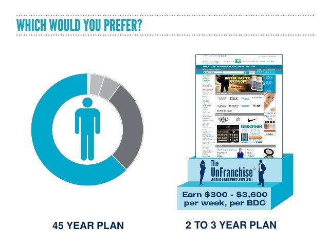 Market America Unfranchise: Get Out There And Show The Plan