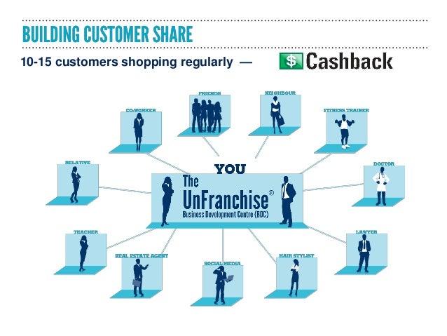 Unfranchise business presentation australia map