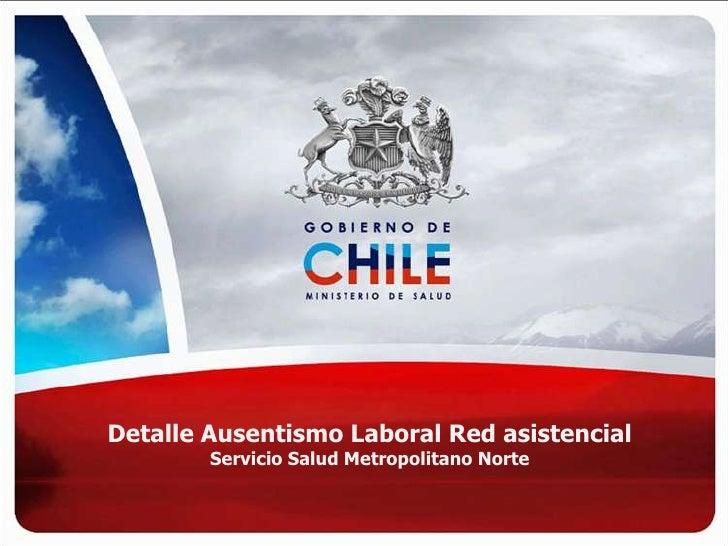 Detalle Ausentismo Laboral Red asistencialServicio Salud MetropolitanoNorte<br />