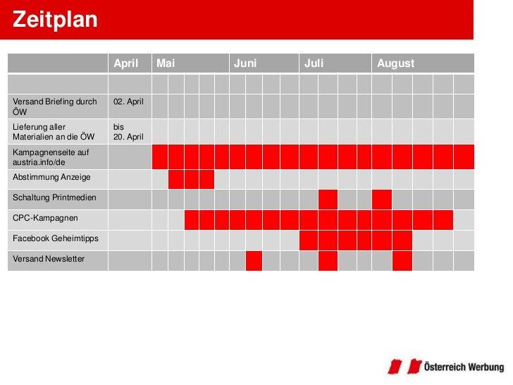 Zeitplan                         April       Mai   Juni   Juli   AugustVersand Briefing durch   02. AprilÖWLieferung aller...