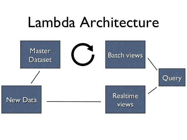 Using Simplicity to Make Hard Big Data Problems Easy Slide 2