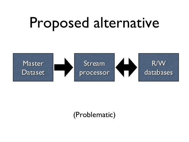 Using Simplicity to Make Hard Big Data Problems Easy Slide 3