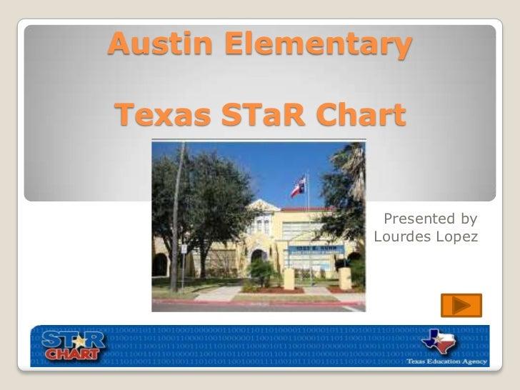 Austin ElementaryTexas STaR Chart<br />Presented by <br />Lourdes Lopez<br />