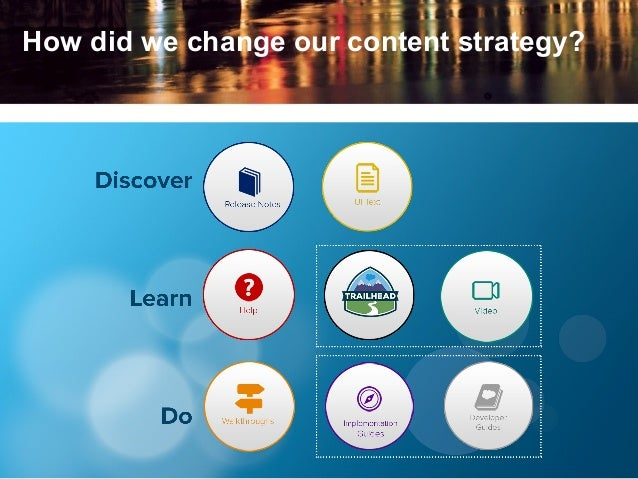 How did we change our content strategy?