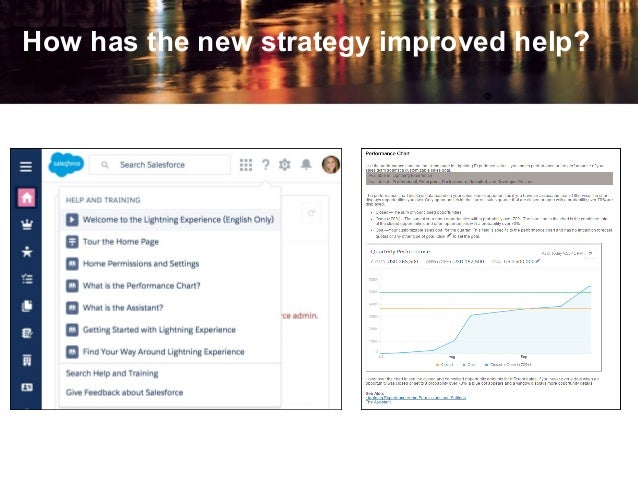 How has the new strategy improved help?