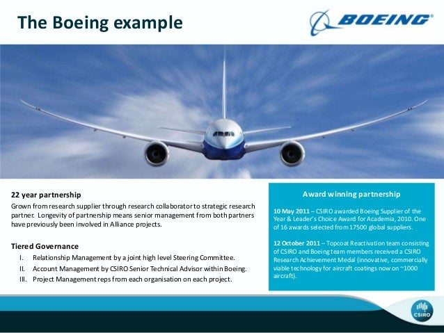 The Boeing example 22 year partnership Grown from research supplier through research collaborator to strategic research pa...