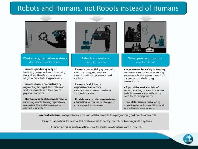Lightweight Robot Co-Workers Increasing the Productivity, Safety and Skills of Human Workers Augment and help human worker...