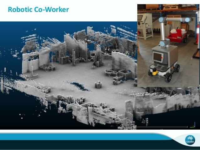 CSIRO Business Model Digital Productivity