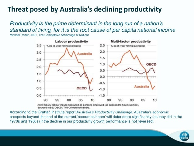 Threat posed by Australia's declining productivity Productivity is the prime determinant in the long run of a nation's sta...