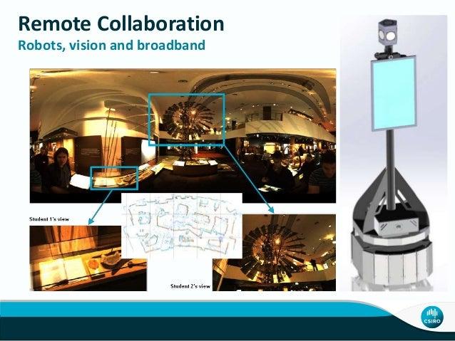 Remote Collaboration Robots, vision and broadband
