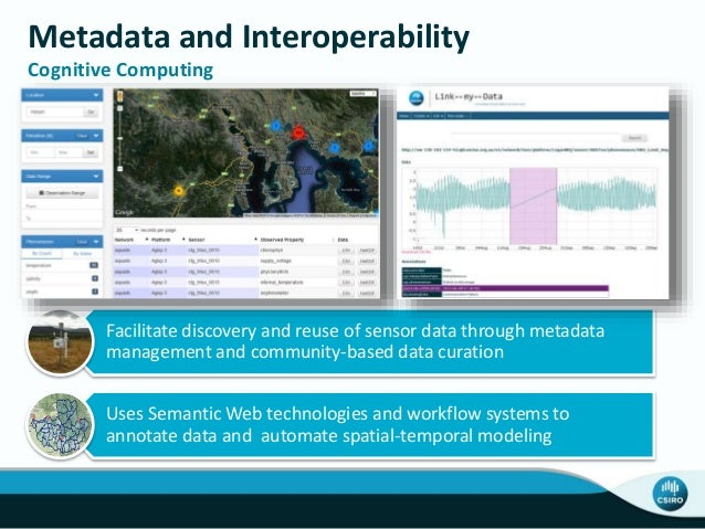 Metadata and Interoperability Cognitive Computing Facilitate discovery and reuse of sensor data through metadata managemen...