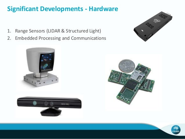 Significant Developments - Hardware 1. Range Sensors (LIDAR & Structured Light) 2. Embedded Processing and Communications