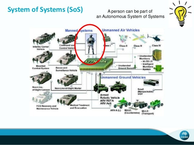 System of Systems (SoS) A person can be part of an Autonomous System of Systems