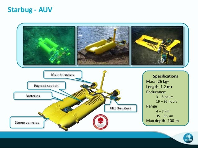 Starbug - AUV Stereo cameras Batteries Payload section Main thrusters Flat thrusters Specifications Mass: 26 kg+ Length: 1...
