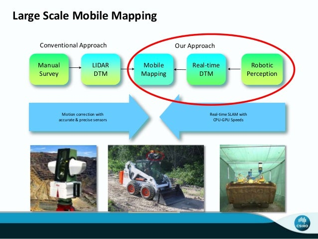 LIDAR: Primary Sensor for Robotics