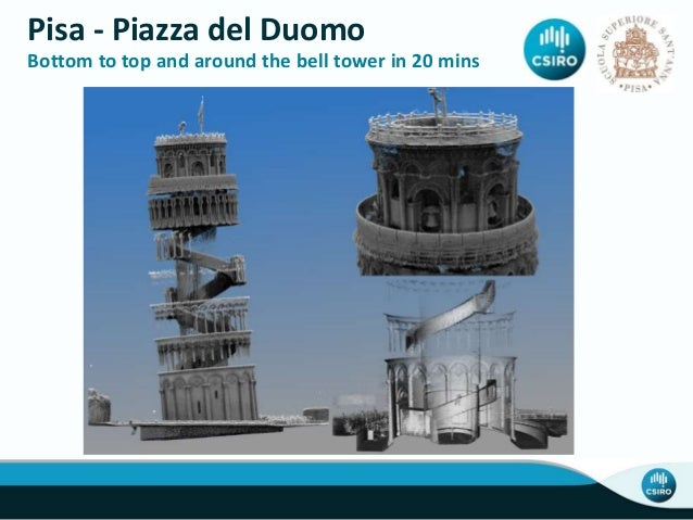 Leaning Tower of Pisa & Virtual Reality
