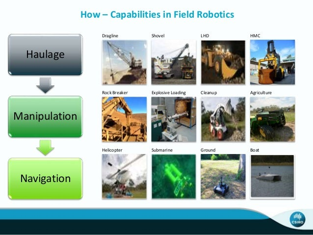 Assembly and Remote Assistance Assisted Human Worker Autonomous Navigation Lightweight Robot Assistant Remote Instruction ...
