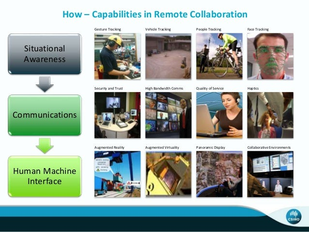Remote Maintenance Remote Expert Virtual Collaboration Space Local Resource ReMoTe is hands-free, wearable, and is operati...